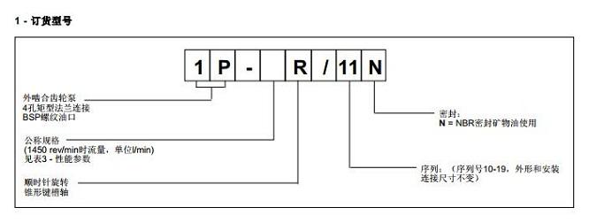 迪普马1P - 外齿轮泵